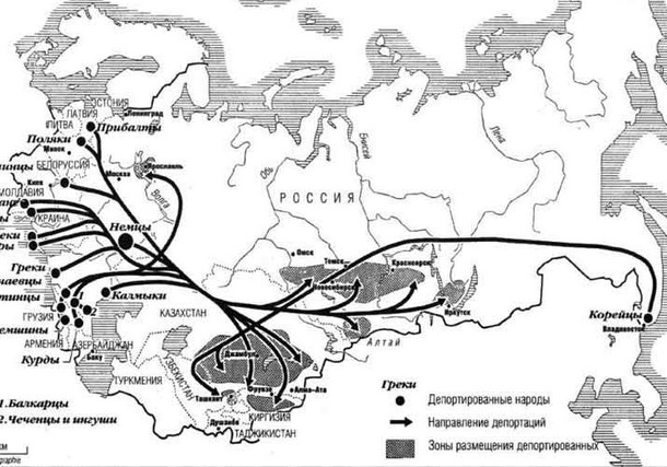 """A map showing the forced relocationsof """"unwanted"""" ethnic minorities in the Soviet Union throughoutthe late 1930s - early 1940s. Koreans were the first entire nationalityto getdeported in 1937 from the SovietFar East to Central Asia(the longest arrow on the map)."""